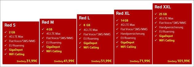 Vodafone Red Tarife Zu Teuer